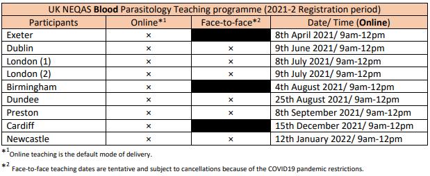 Blood Parasitology Teaching Programme