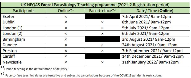 UK NEQAS Faecal Parasitology Teaching Programme